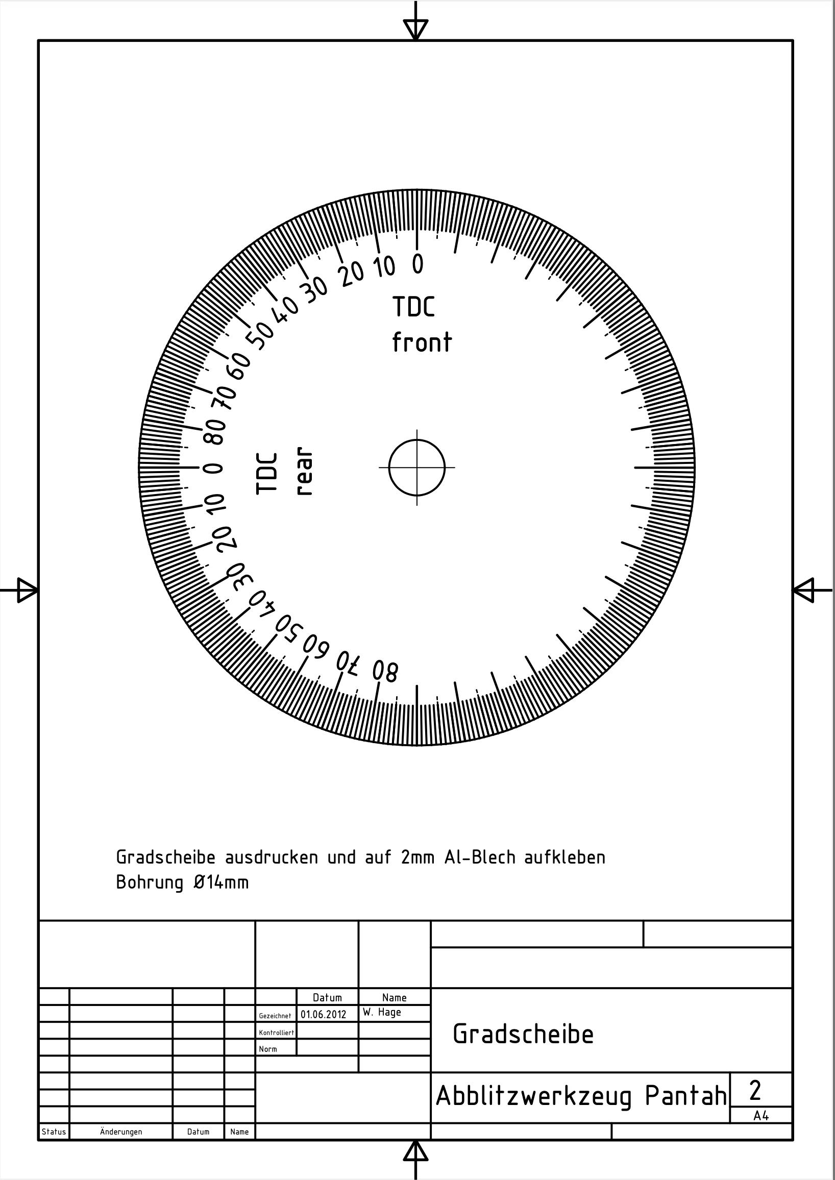 Abblitzwerkzeug Pantah 2